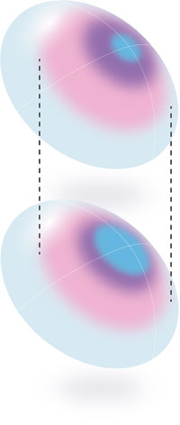 multistage-lens